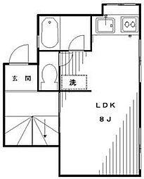 東郷ハウス 1階2SLDKの間取り