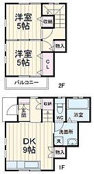 JR京浜東北・根岸線 西川口駅 徒歩13分の賃貸アパート 1階2DKの間取り