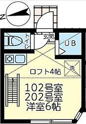 京急本線 京急田浦駅 徒歩8分の賃貸アパート