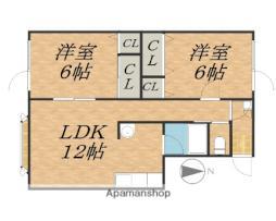 Heights SASAKI 1階2LDKの間取り