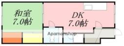 ライブタウン富岡I 2階1DKの間取り
