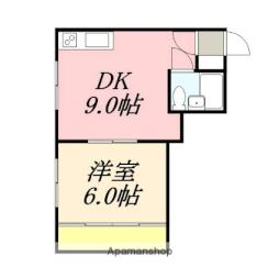 HKC3ビル 3階1DKの間取り
