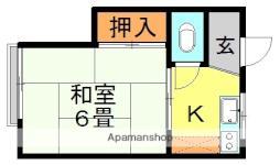 野方駅 3.5万円