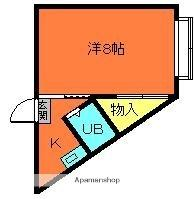 近鉄南大阪線 高田市駅 徒歩8分の賃貸マンション 3階1Kの間取り